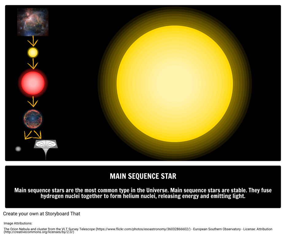 Main Sequence Star