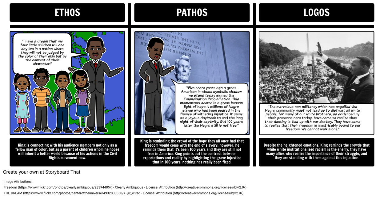 """I Have A Dream"" Ethos, Pathos, and Logos"