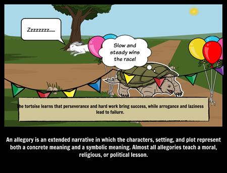 Ilustrēts Ceļvedis Literāru, Elementiem, un Ierīces