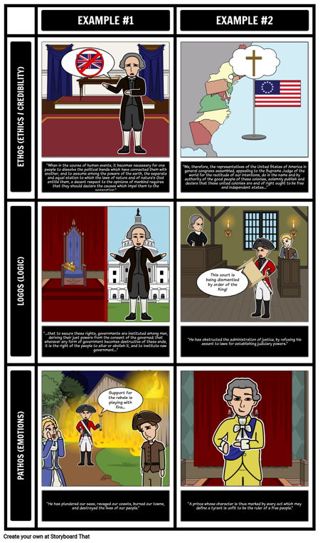 Rhetorical Strategies in The Declaration of Independence
