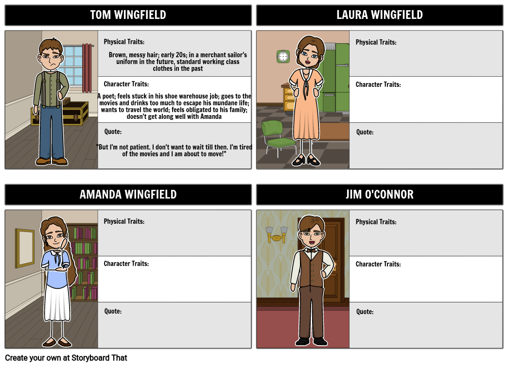 The Glass Menagerie Character Map
