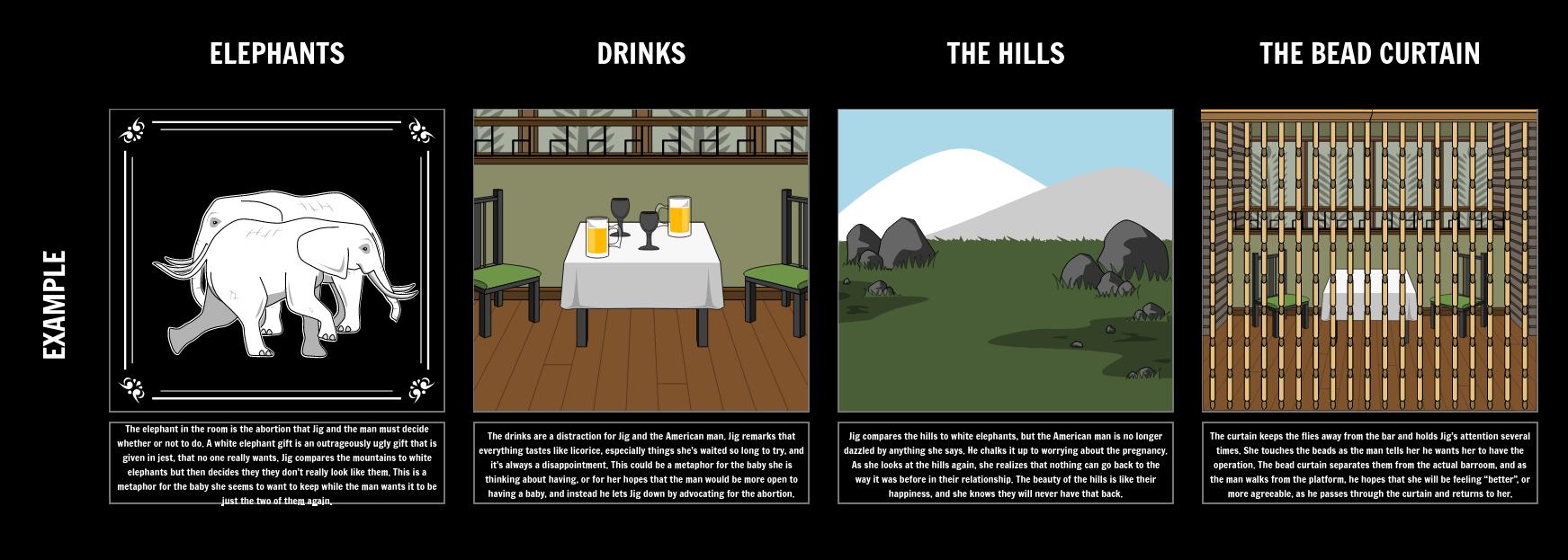 Illustrating Hills Like White Elephants Symbolism & Themes