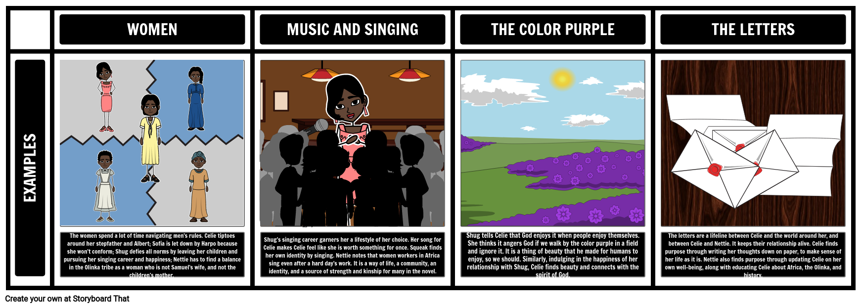 Themes, Symbols, and Motifs in The Color Purple