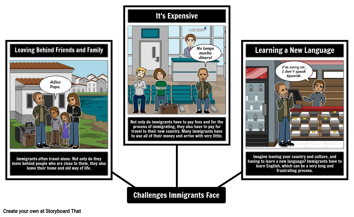 Immigrant Challenges