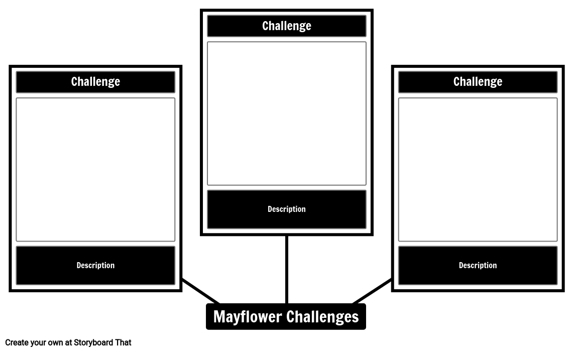 Mayflower Challenges Template