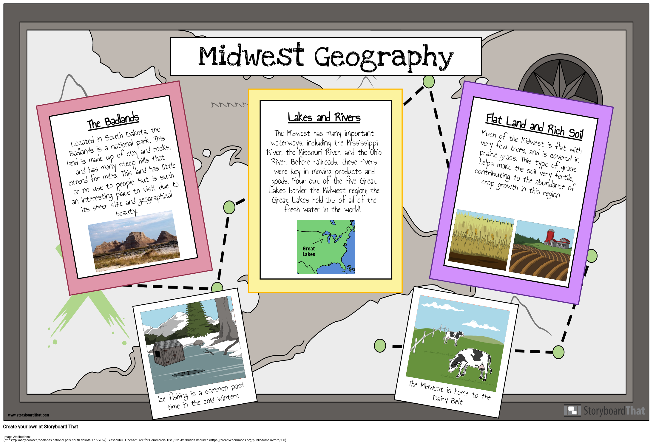 Midwest Geography
