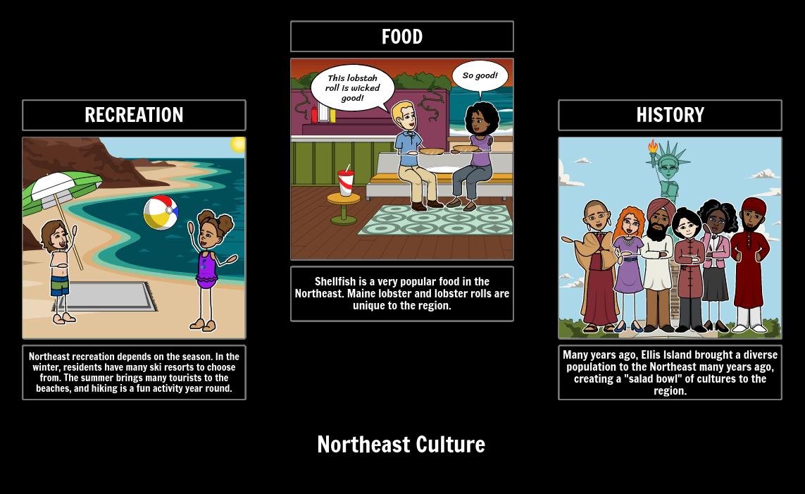 Northeast Culture