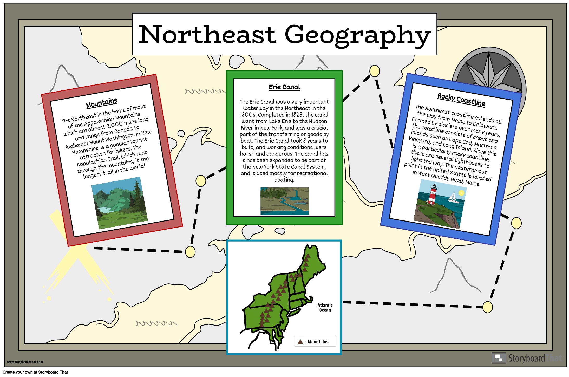 Northeast Geography