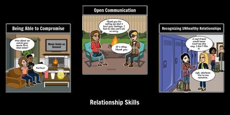 SEL: Relationship Skills