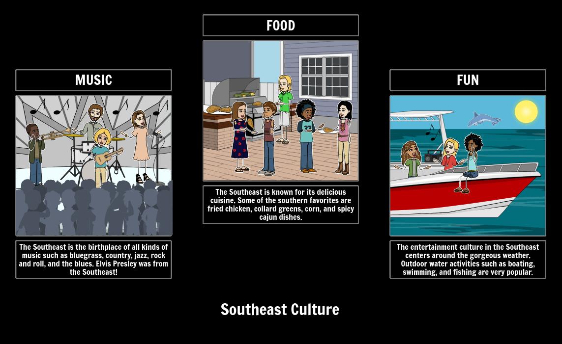Southeast Culture