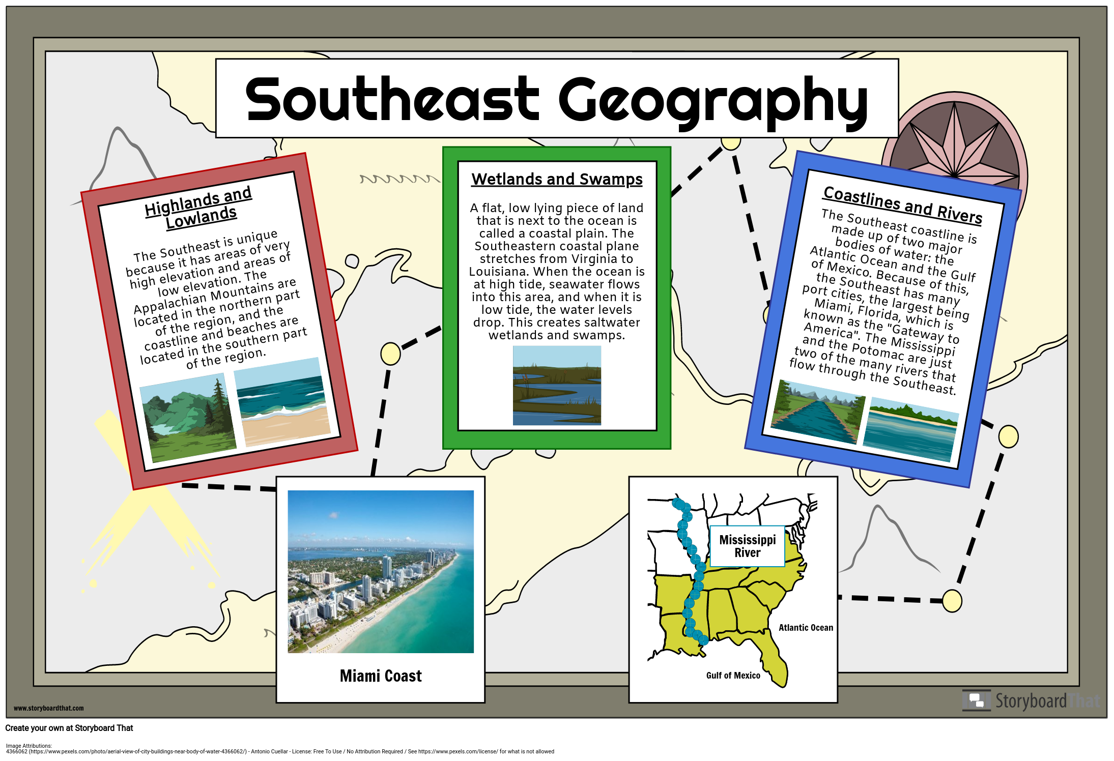 Southeast Geography