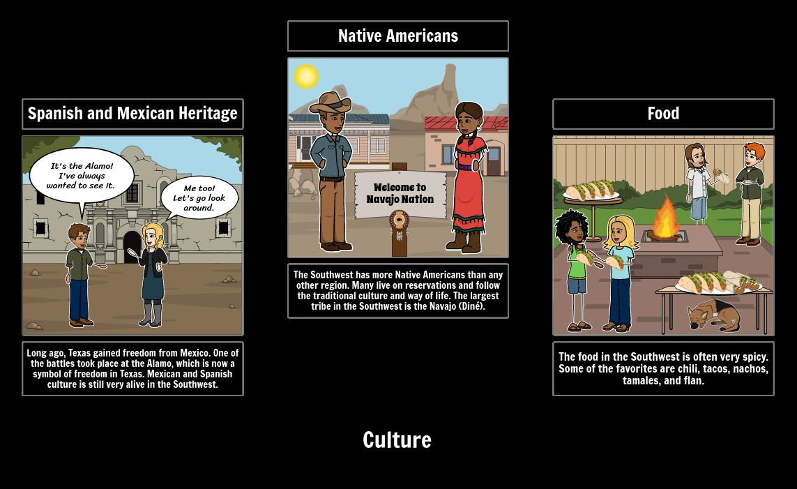 Southwest Culture