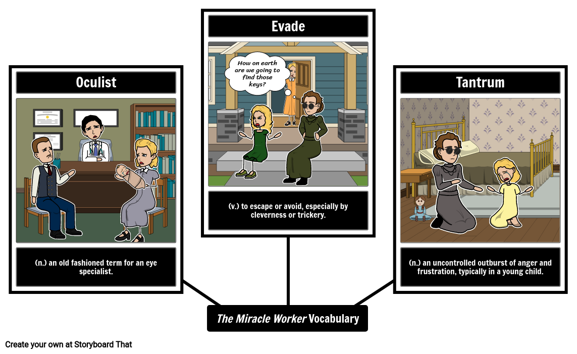 The Miracle Worker: Vocab