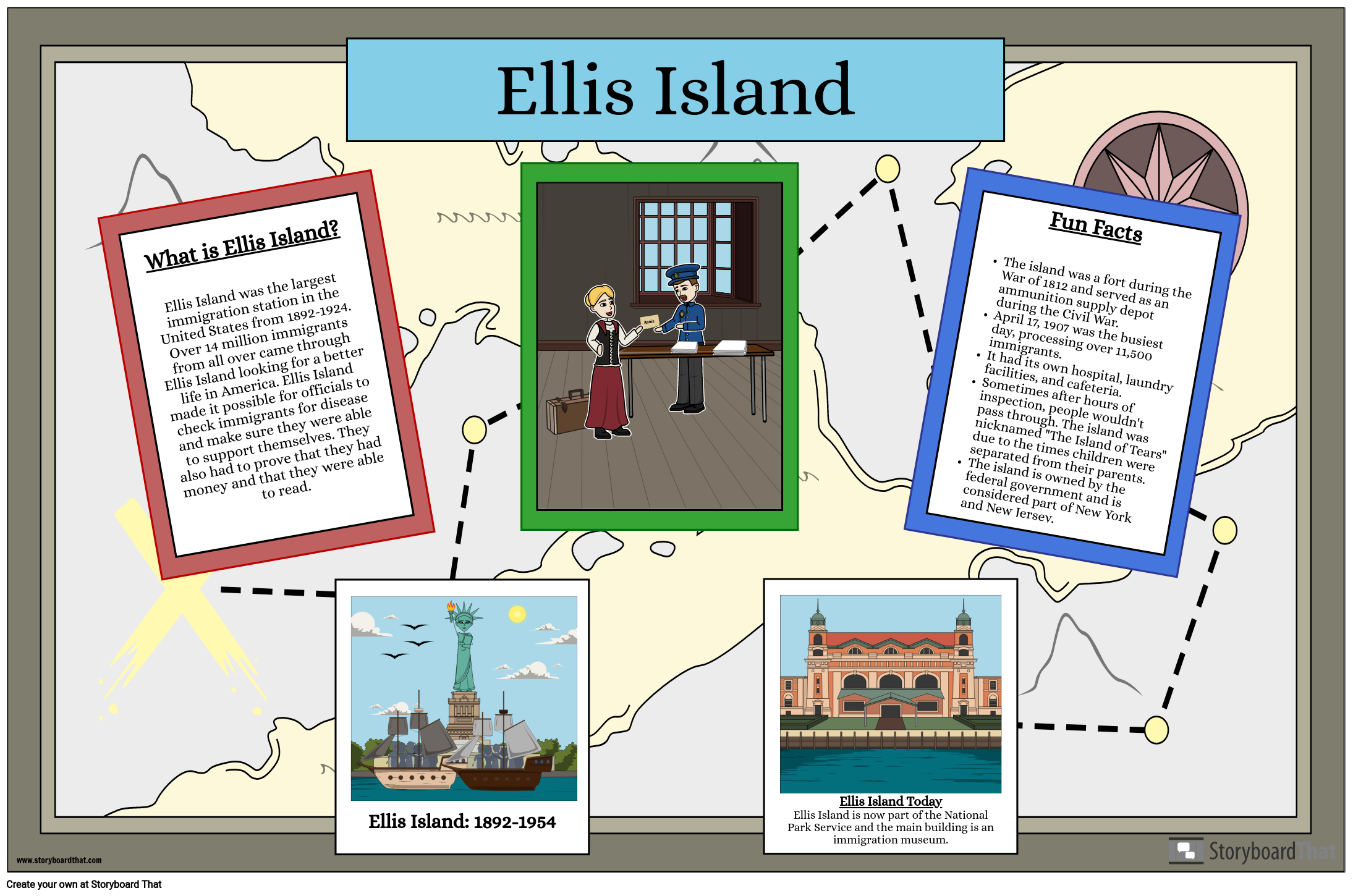 What is Ellis Island?