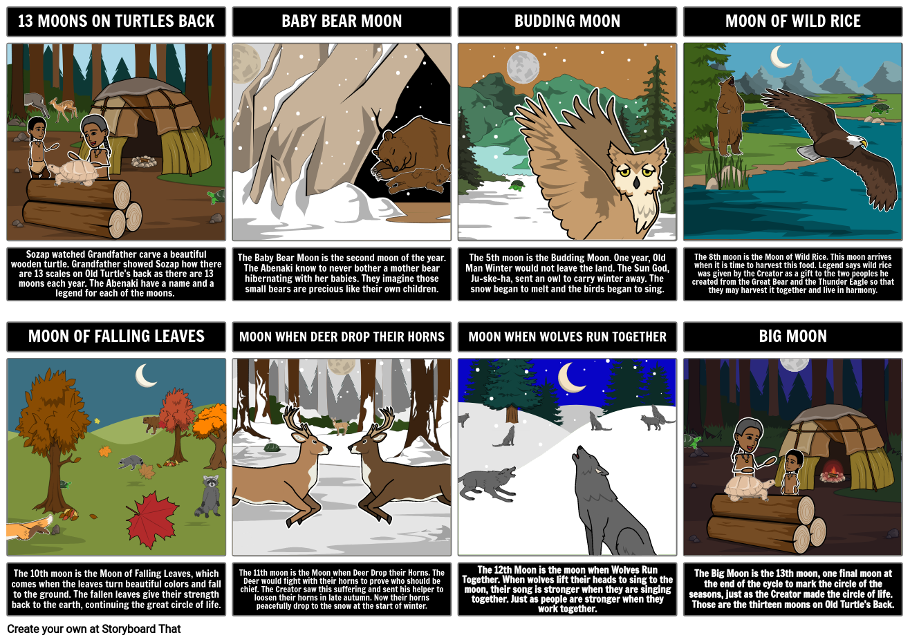 Eastern Woodlands: Native Americans: Literature