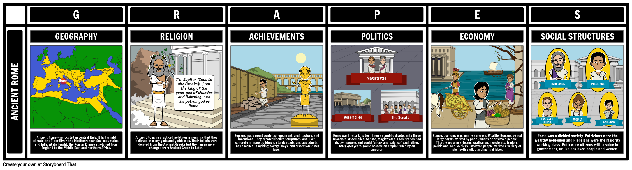 Ancient Rome G.R.A.P.E.S. Chart Storyboard by liane
