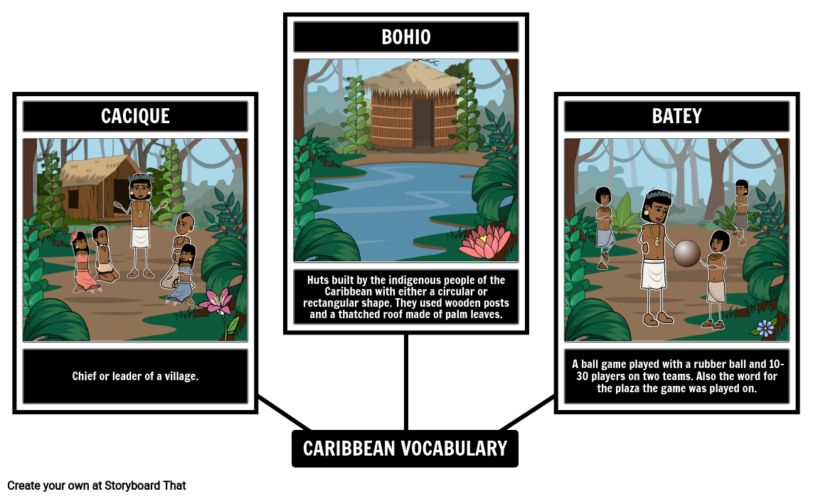 Caribbean Vocabulary