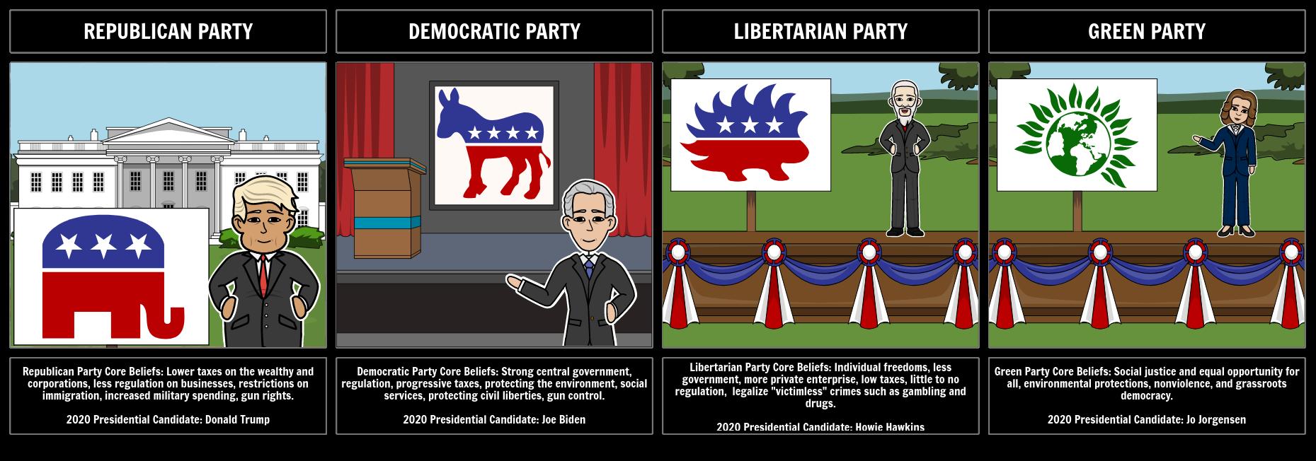 Different Political Parties