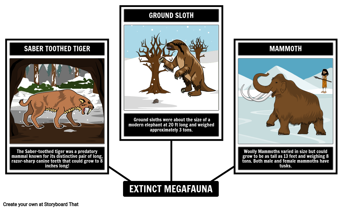 Early Humans Megafauna