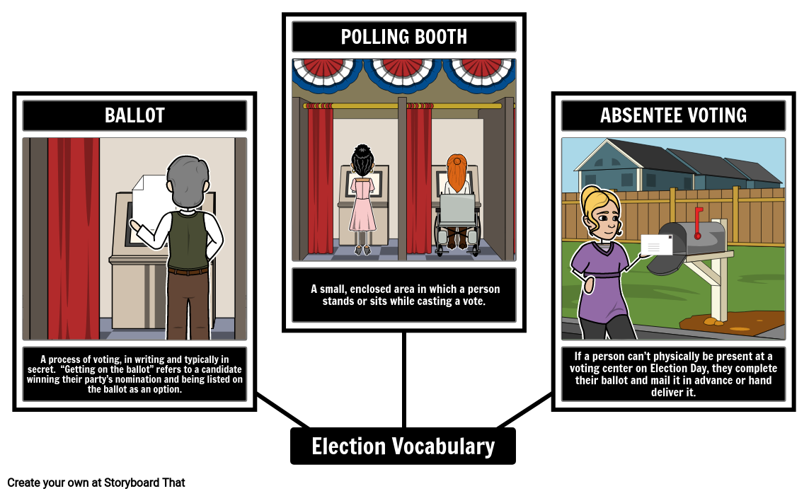 Elections, Government, and Voting Rights Vocabulary