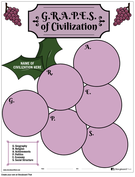 Template, GRAPES Graphic Organizer in the shape of grapes