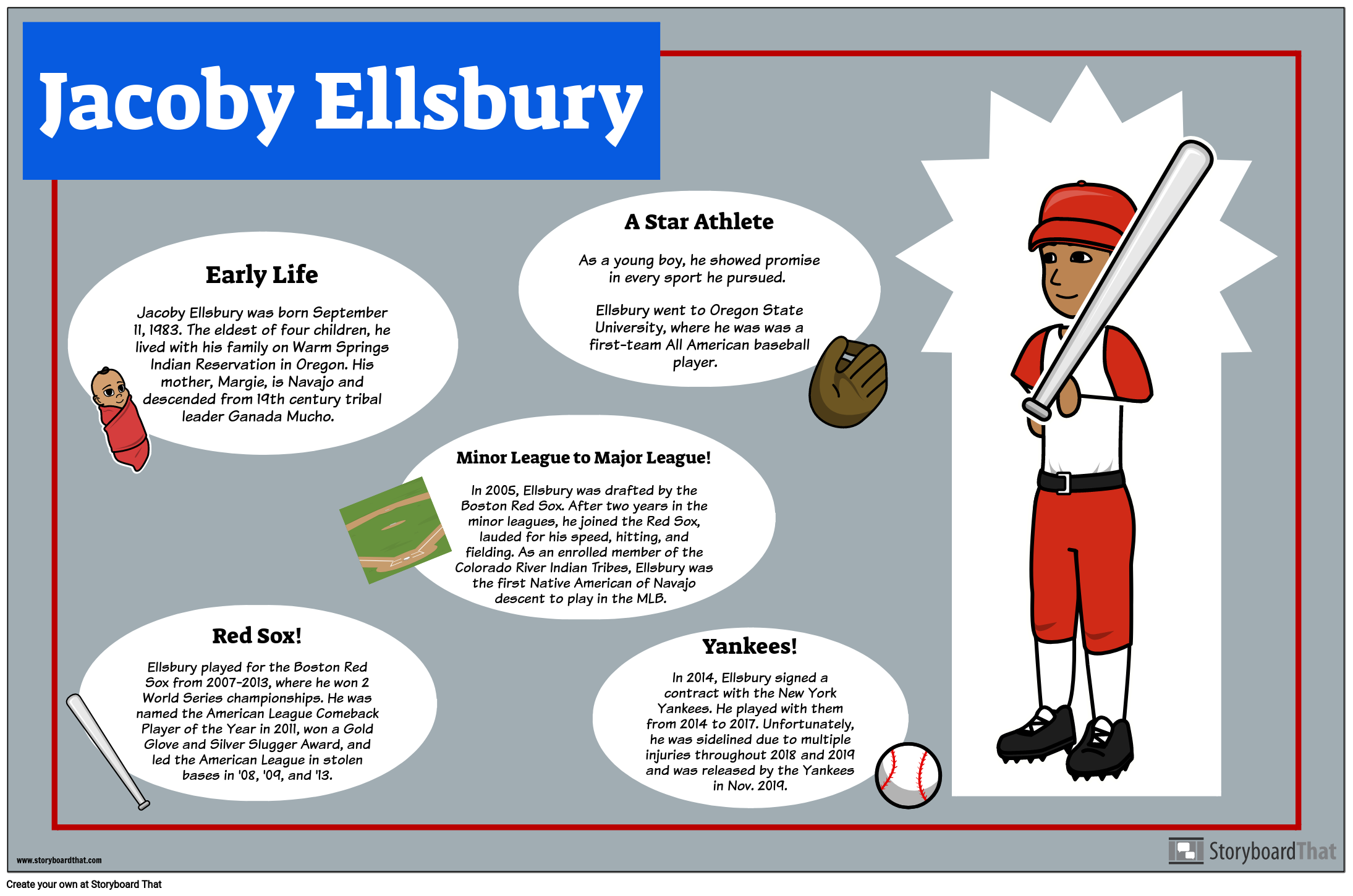 Southwest Native Americans: Jacoby Ellsbury Biography
