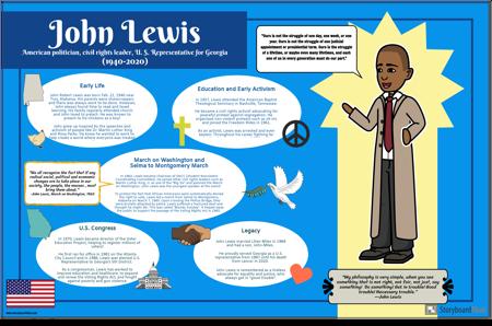 John Lewis Bio