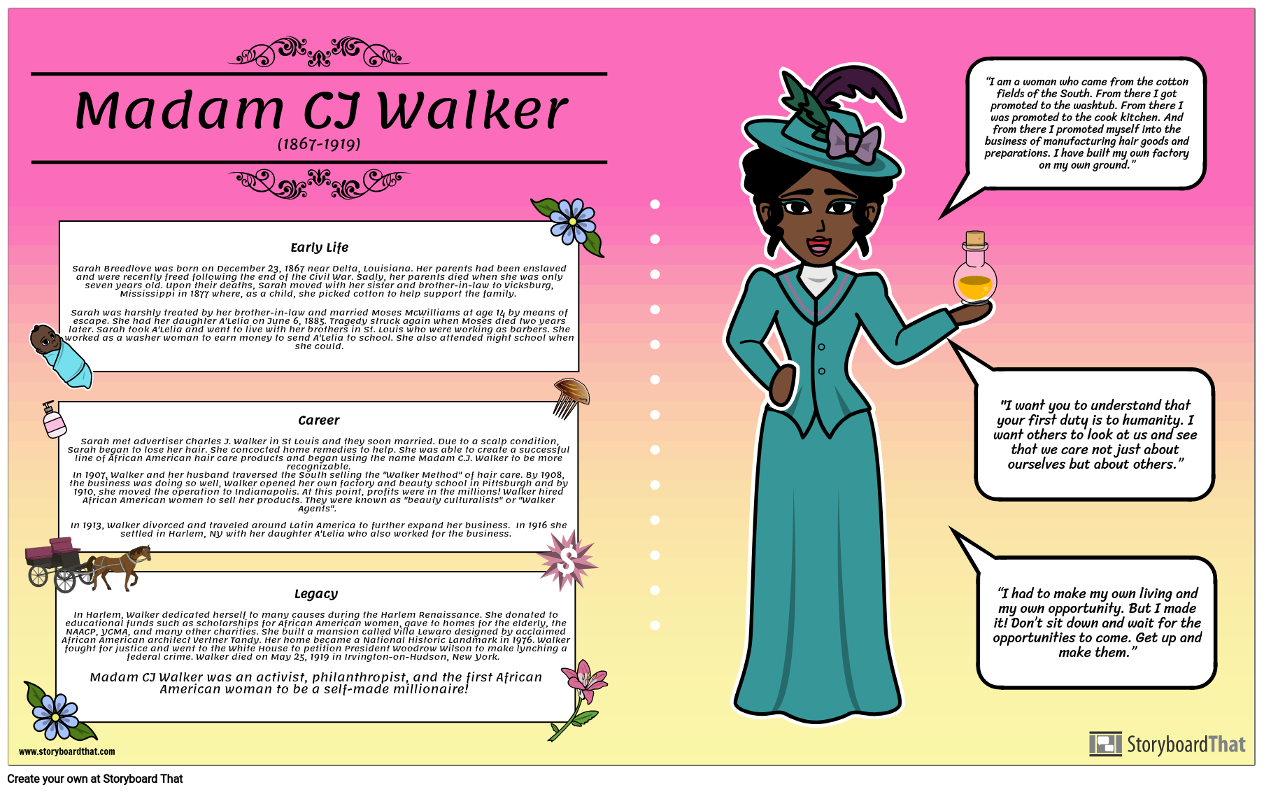 Madam CJ Walker Bio
