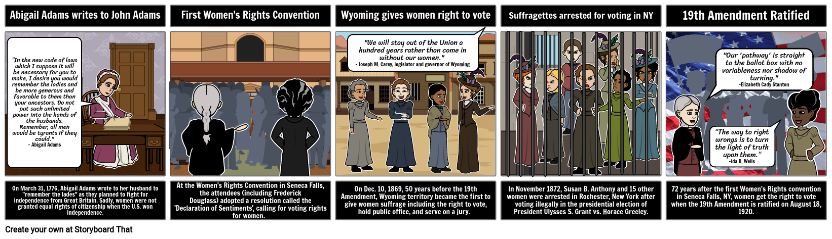 Road to the 19th Amendment: Women's Right to Vote
