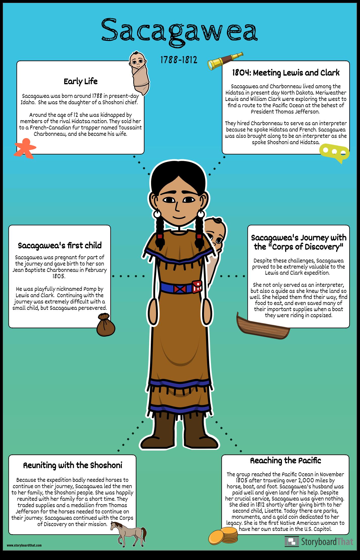 California Intermountain Native Americans: Sacagawea Biography Poster