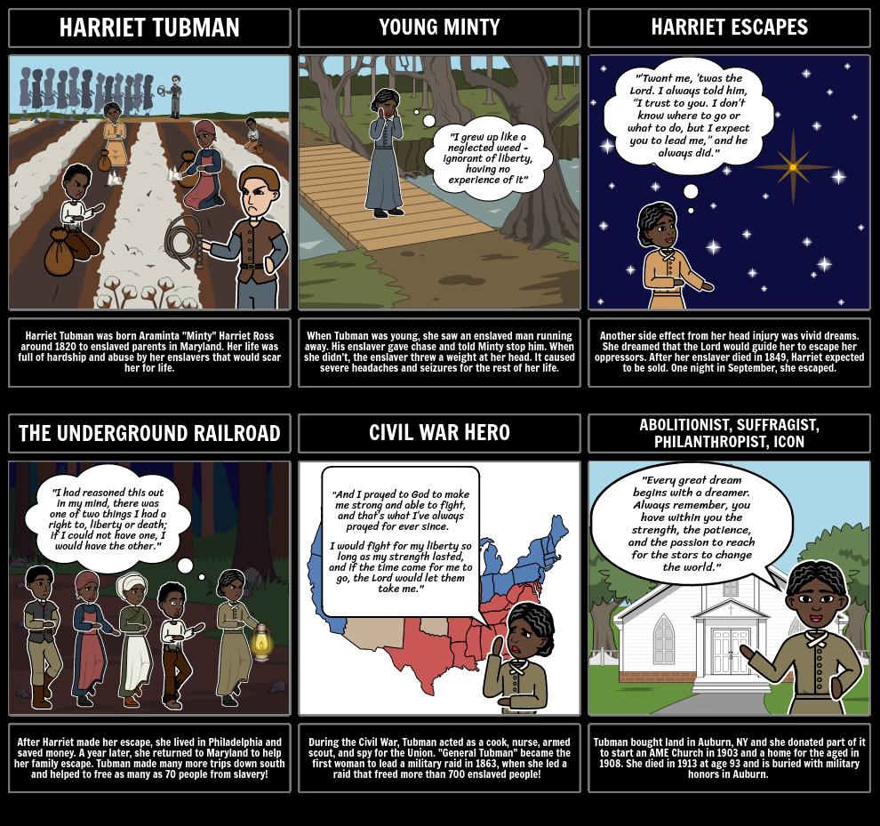 Slavery: Harriet Tubman