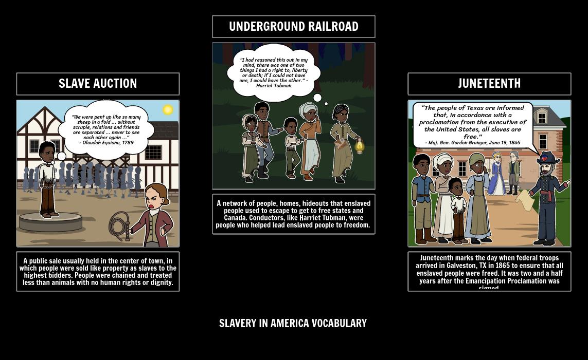 Slavery Vocabulary