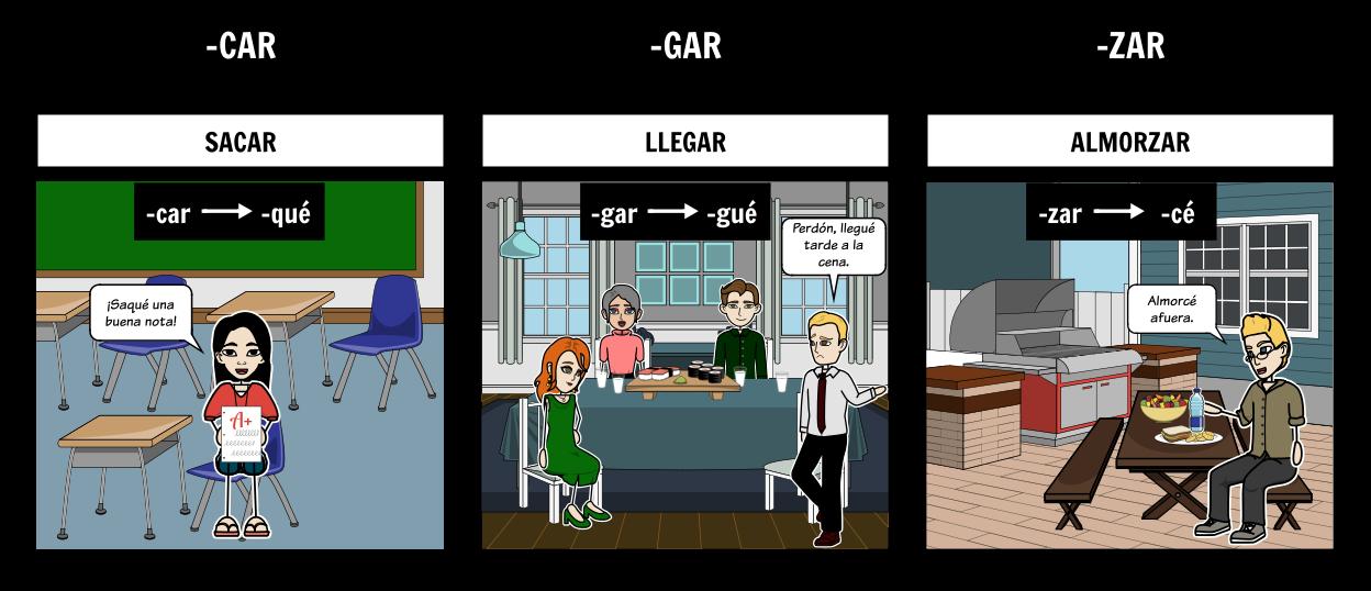 Car, Gar, & Zar Preterite Practice Activity