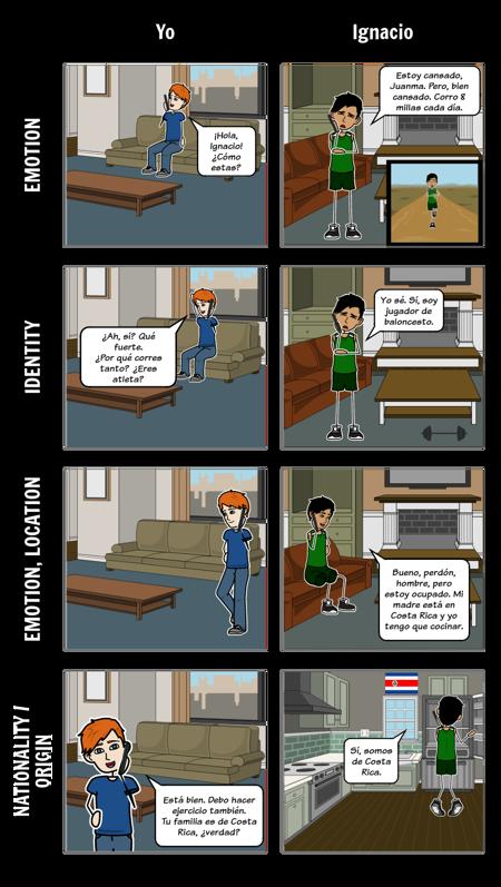 Ser vs Estar Conjugation in Context