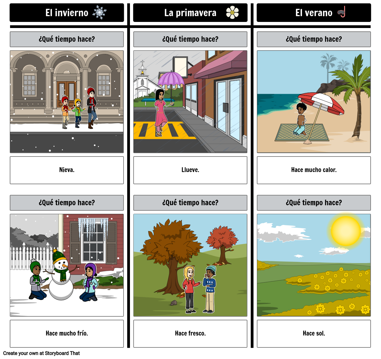 Weather, Seasons, Months, Activities: Weather Expressions