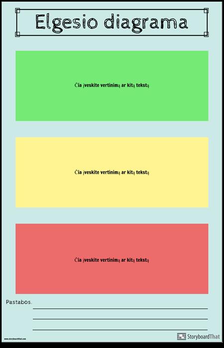 Elgesio Diagrama