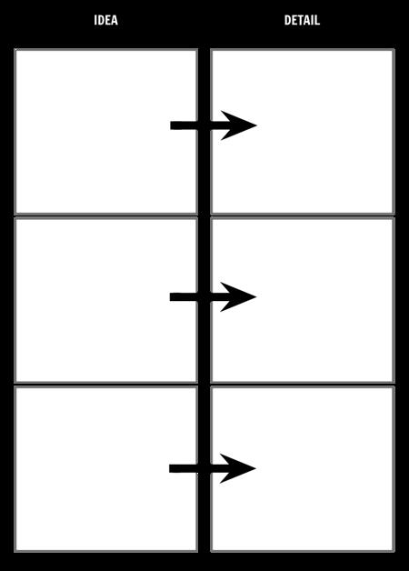 Idėjos/ Išsamios Diagramos Šablonas