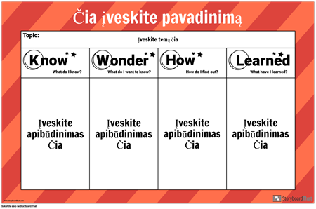 KWHL Plakatas