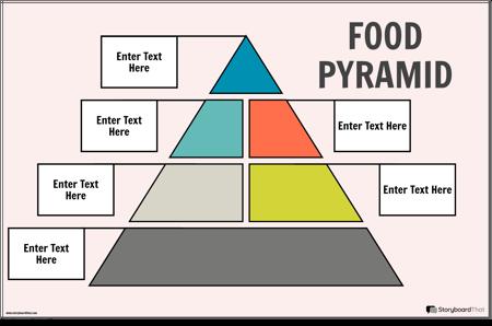 Maisto Piramidės Plakatas