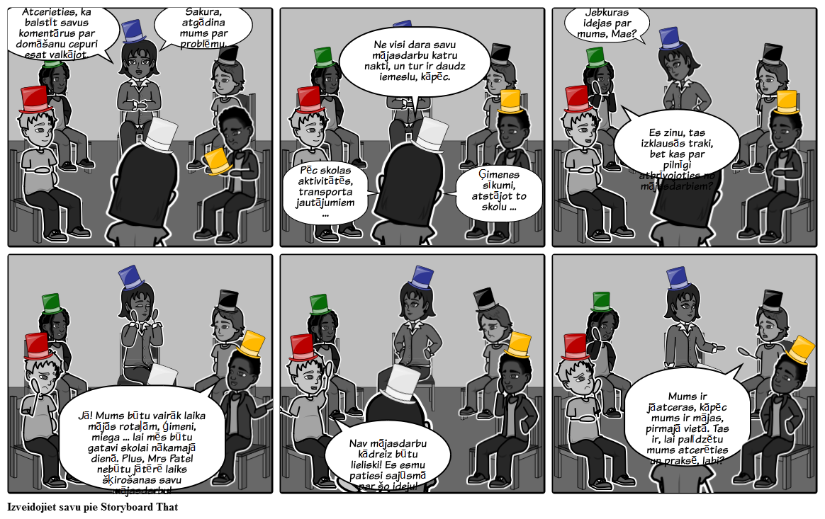 6 Thinking Hats Example