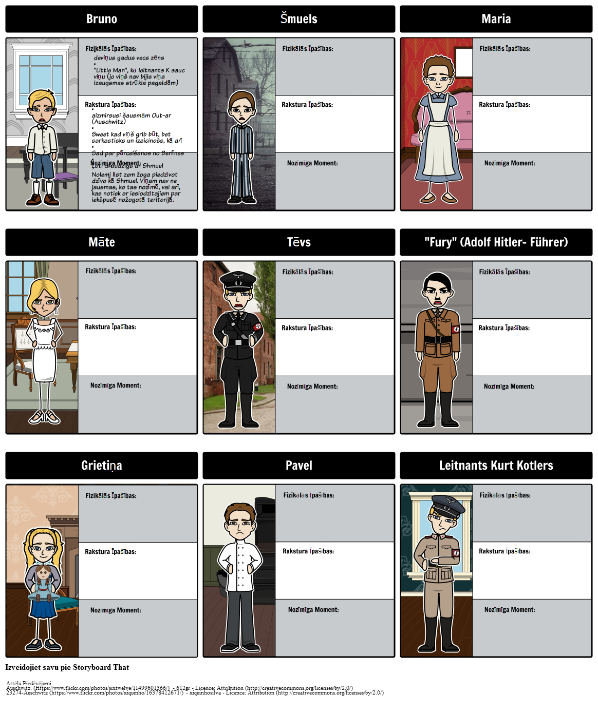 Boy In Striped Pajamas- Characters