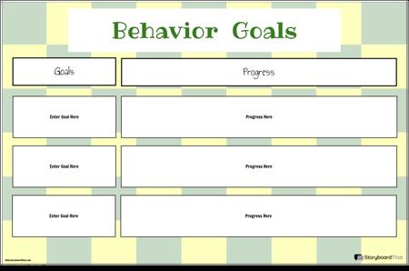 Uzvedības Mērķa Progress