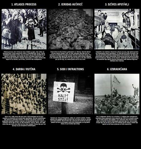 Vēsture Holokausta - Dzīve Aušvici