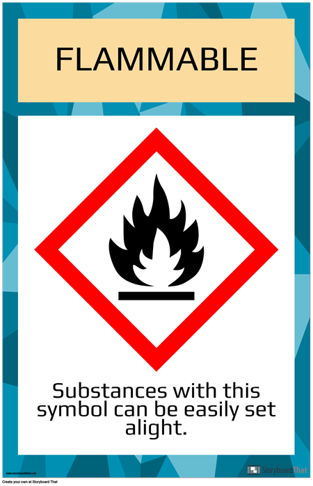 Lab Safety Example