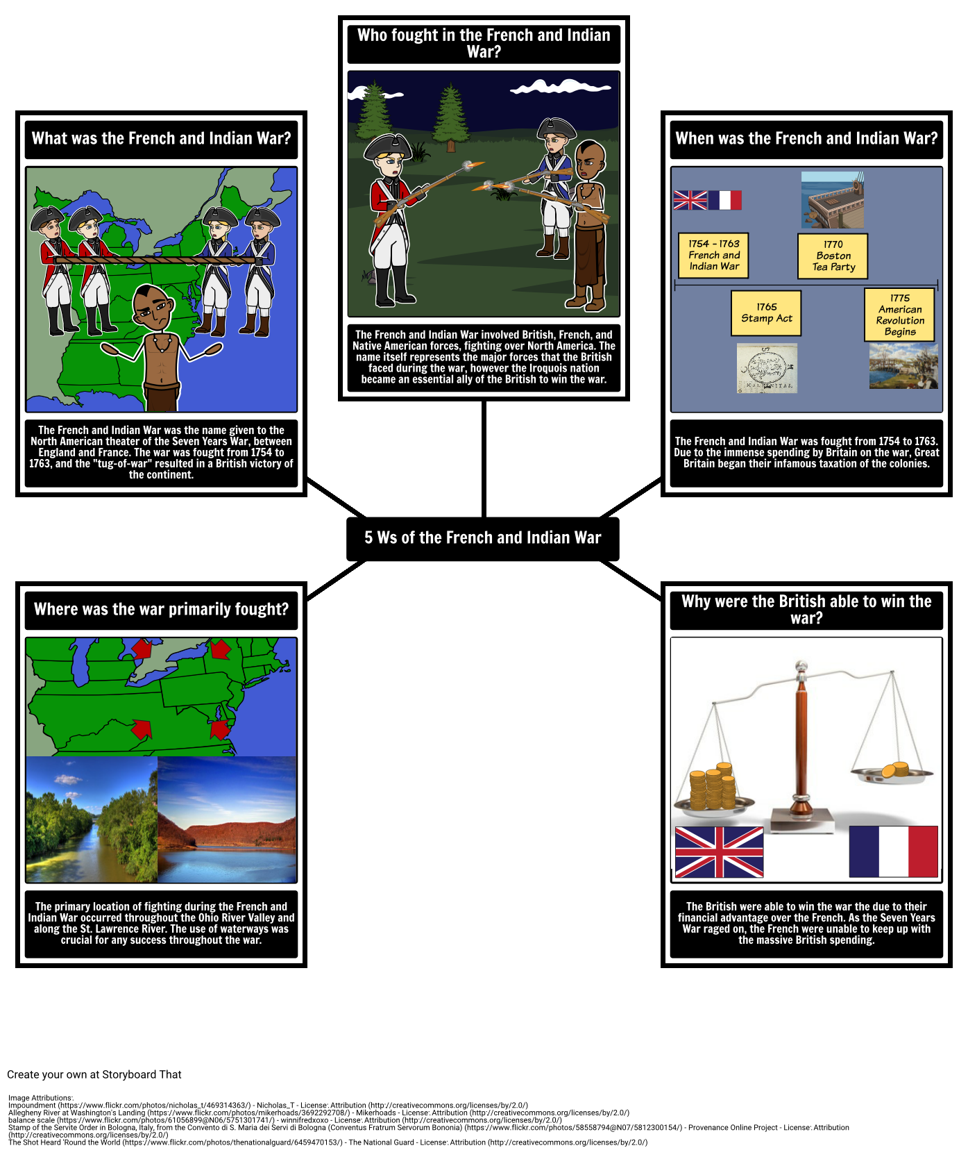 French and Indian War 5 Ws