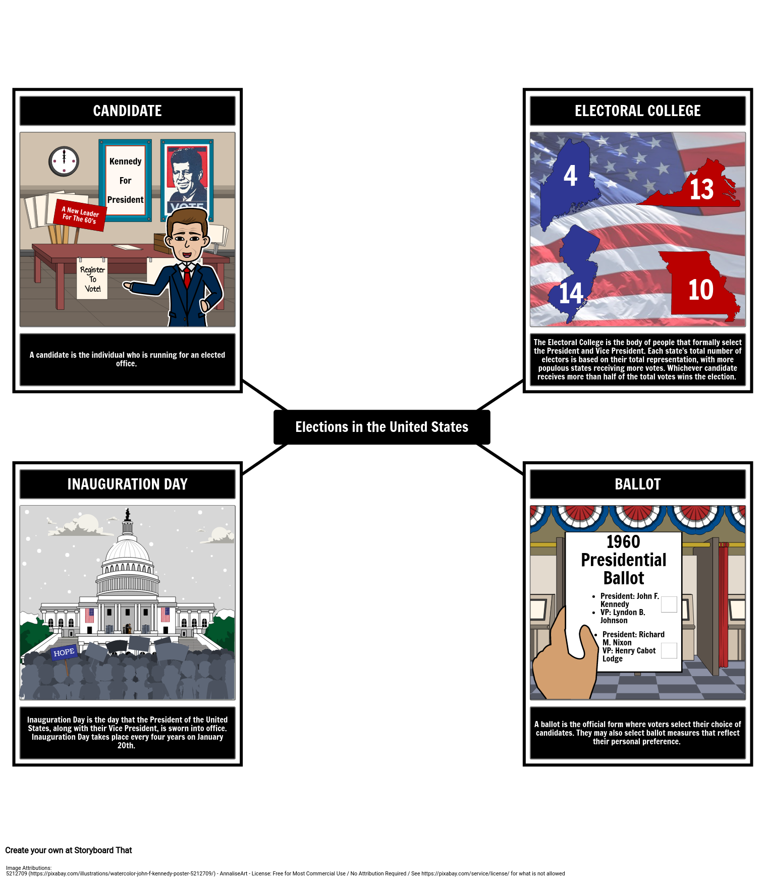 Elections In The United States Vocabulary