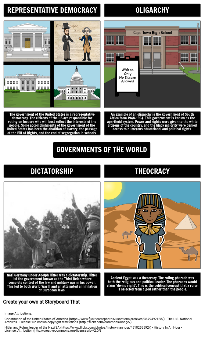 Introduction to Government - Governments Throughout History