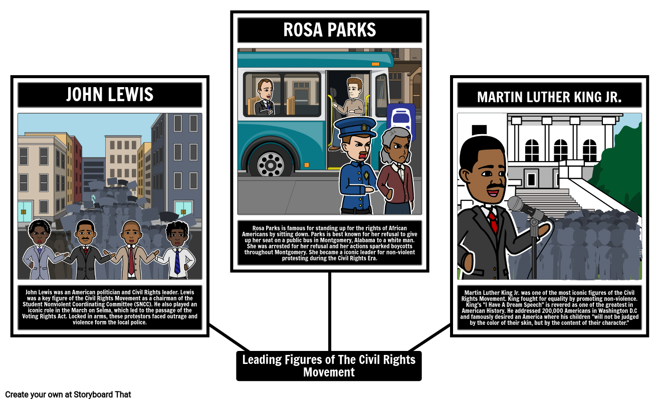 Leading Figures of The Civil Rights Movement