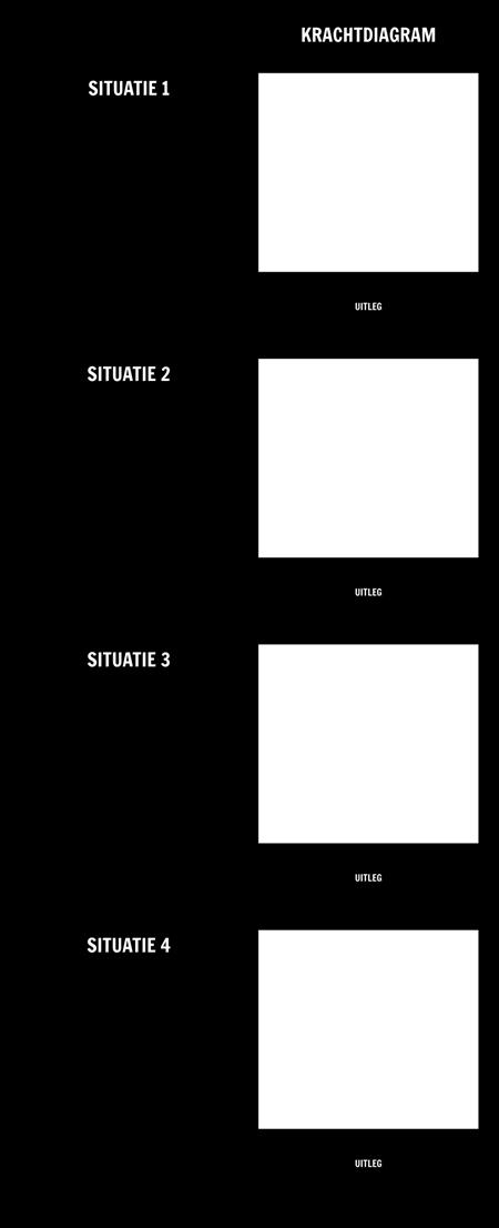 Force Diagram Template
