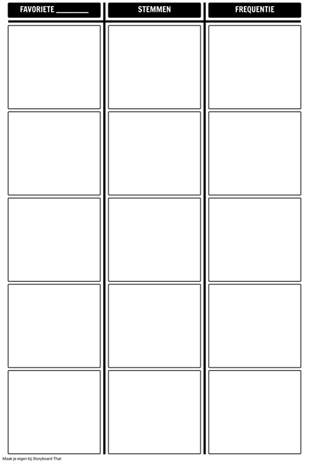 Frequentie Tally Template Grafiek